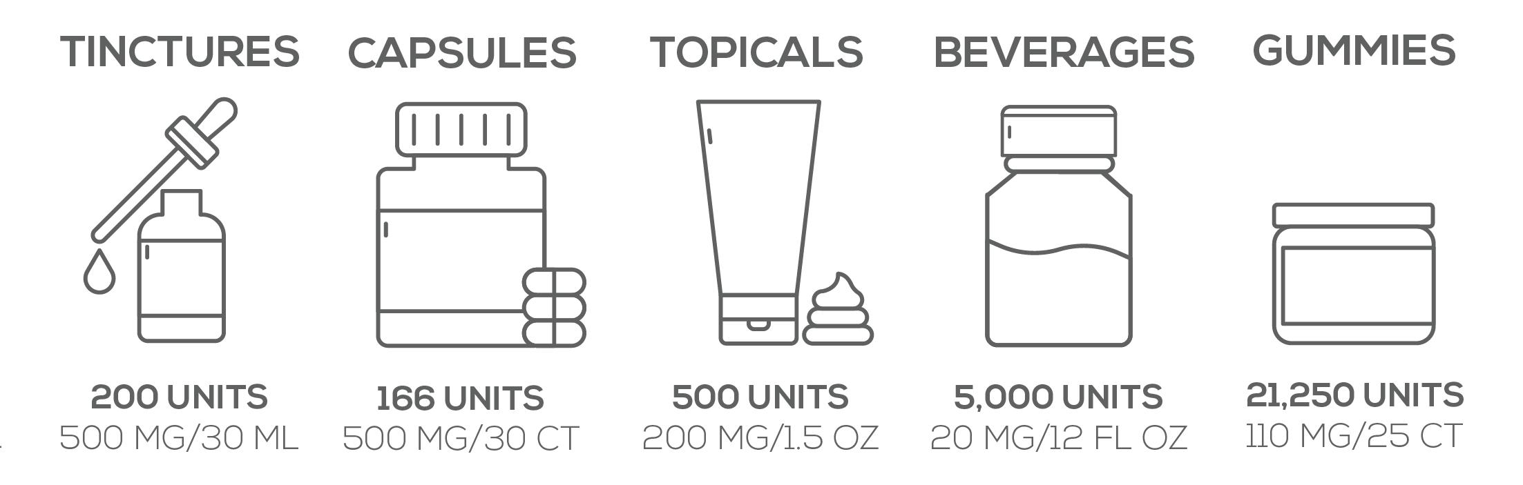 Water-Soluble-CBD-Powder-Edible